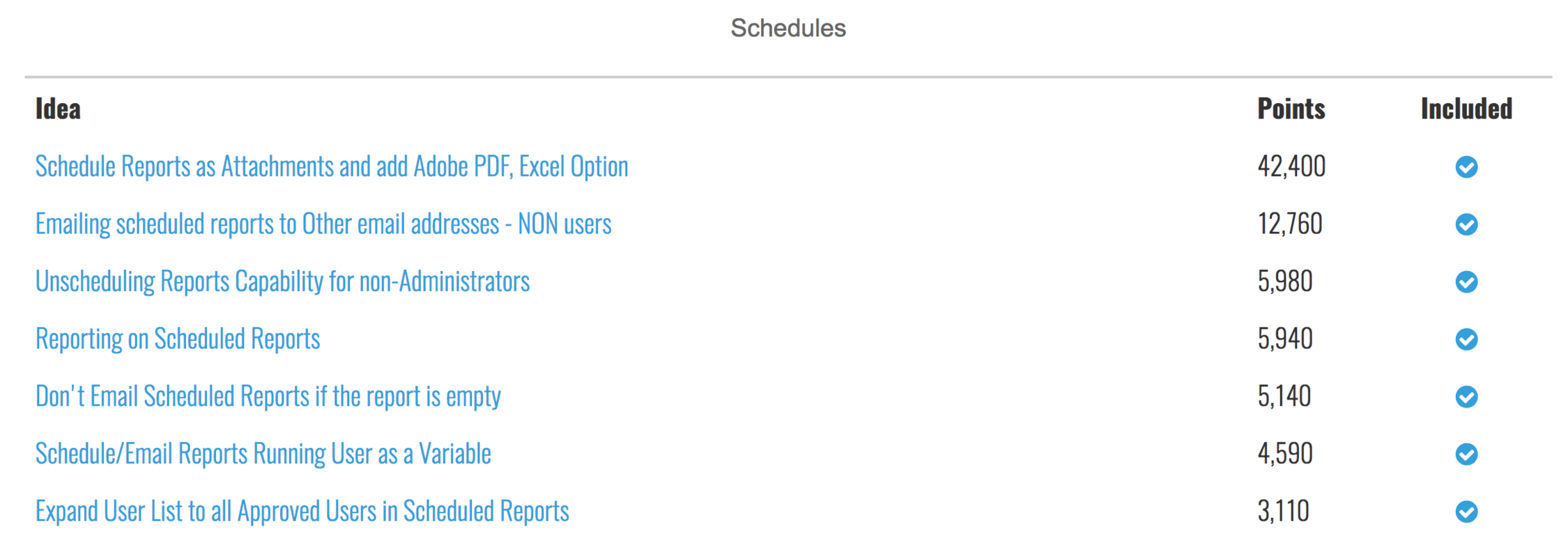 salesforce_schedule_idea (1)