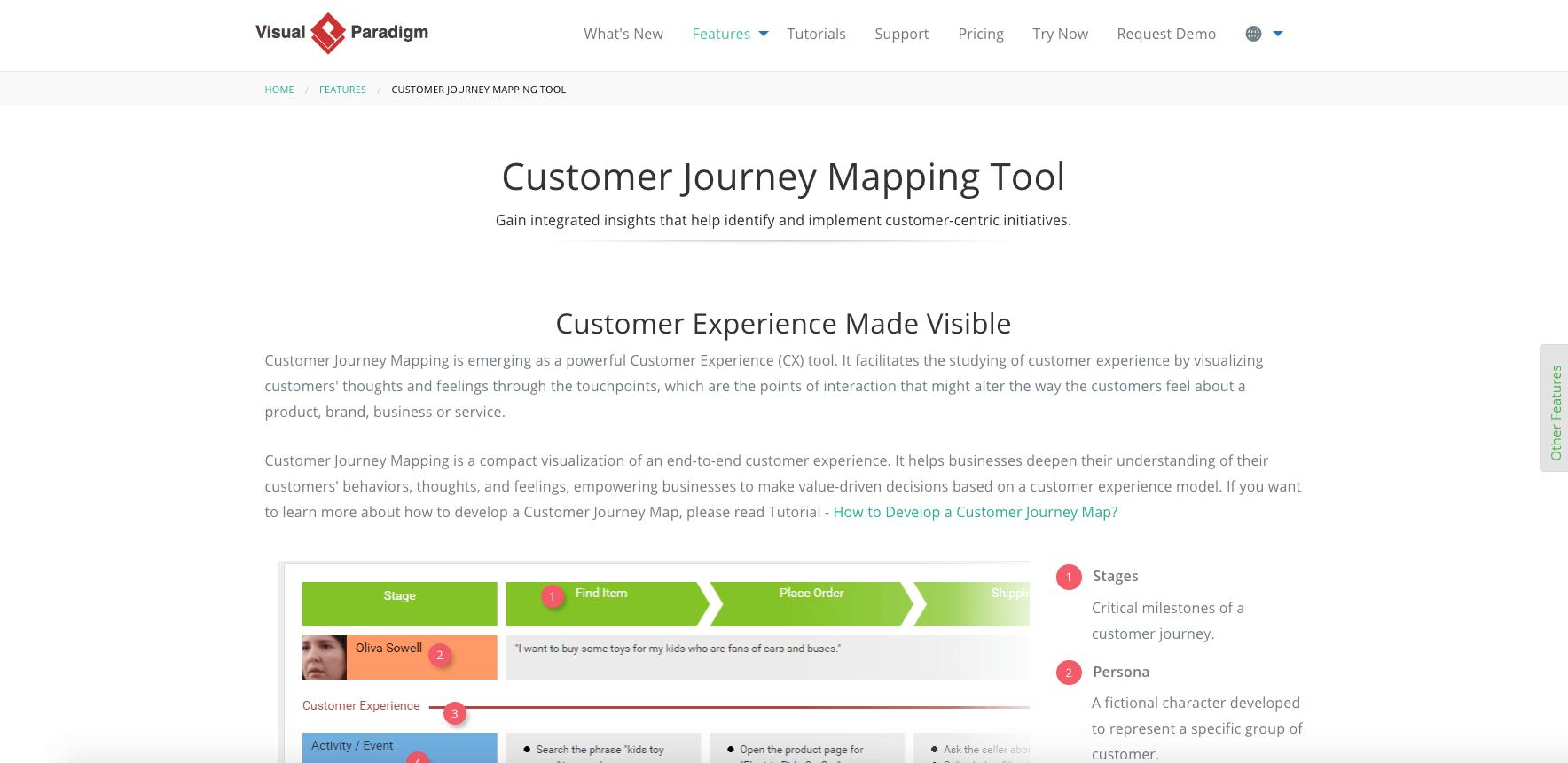 UX-Customer-Journey-Mapping-Tool-Visual-Paradigm