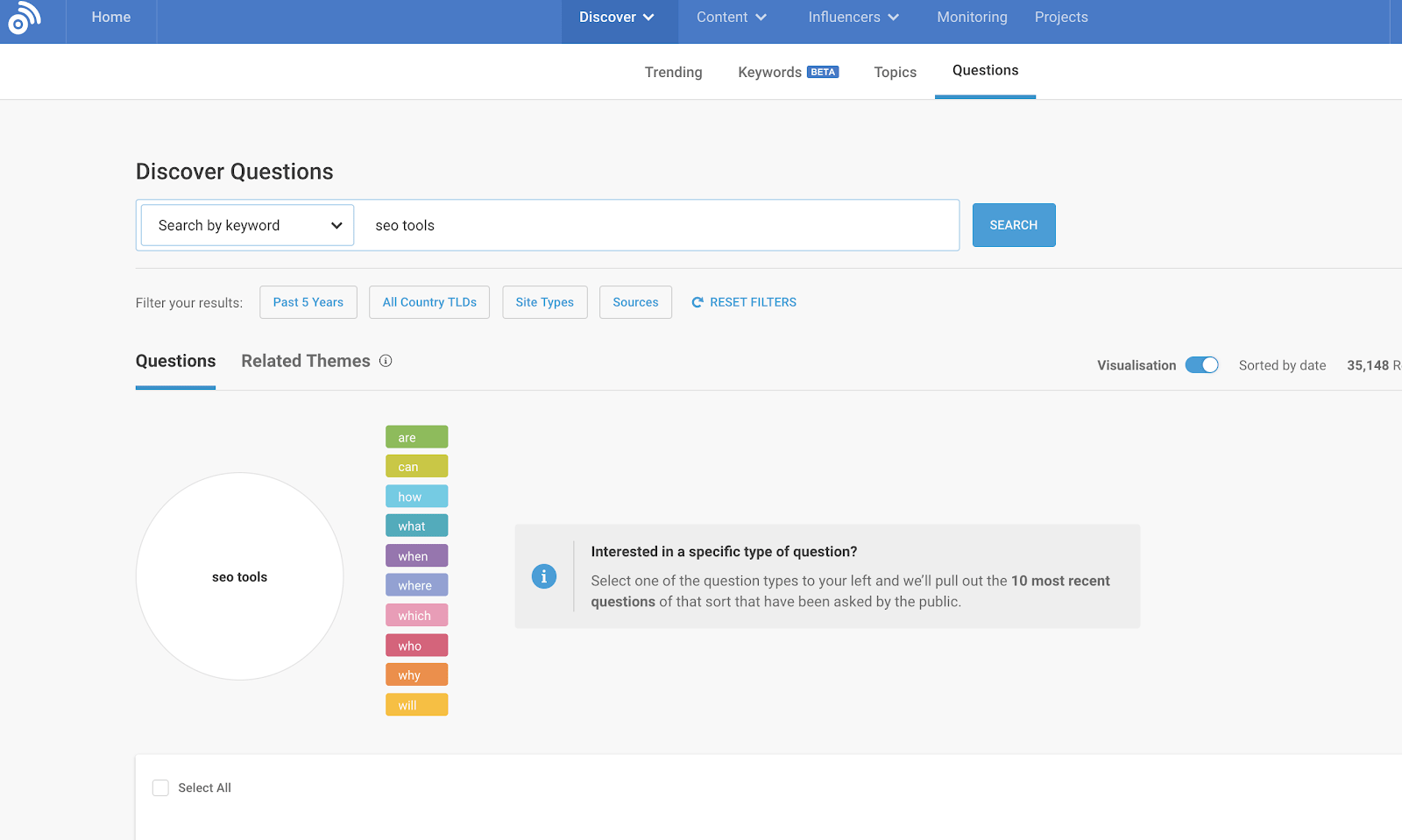 BuzzSumo helps find questions on the web related to a given keyword